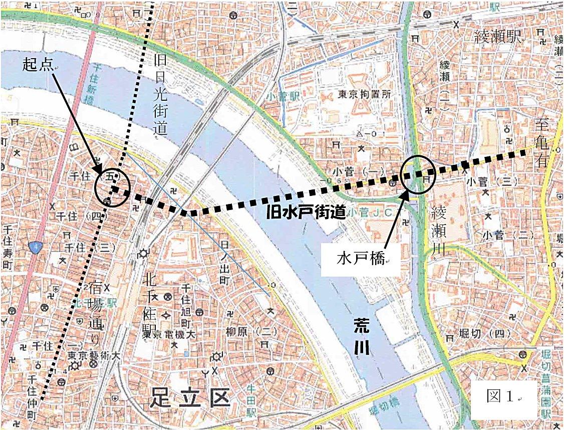 国土地理院の地図から抜粋した。水戸街道を太い点線で、日光街道を細い点線で示した。''